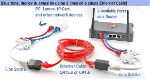 cat rj network line splitter adapter cable