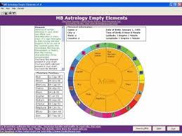Astrology Empty Elements Chart