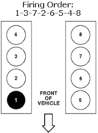 solved firing order diagram for ford f 150 4 2 liter fixya hope this help remember rated and comment this