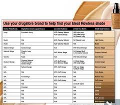 Makeup Color Comparison Chart Saubhaya Makeup