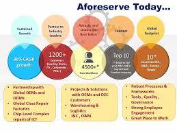 for enterprises