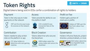 Here are some other articles that you may be interested in: Token Definition Cryptocurrency Bitcoinwiki