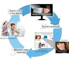 dental web marketing dental and medical remarketing retargeting retargeting