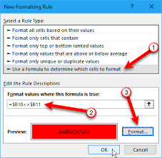 checklist in excel how to create a checklist in excel