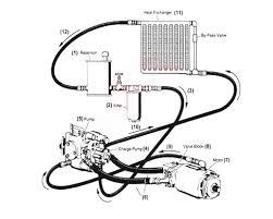 Amazing cargo trailer wiring diagram frieze electrical system 20160817153513 43305 cargo trailer wiring diagram