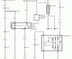 jeep tj electrical wiring diagram fantastic jeep wrangler trailer jeep tj electrical wiring diagram top 1999 jeep wrangler electrical wiring diagram 1998 jeep cherokee