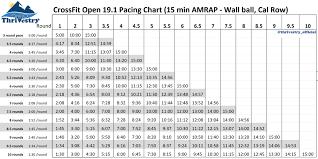 Rowing Machine Pace Chart 45 Symbolic 2k Erg Times Chart