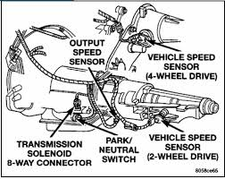 1997 dodge ram wiring harness on 1997 images free download wiring 2001 Dodge Ram 1500 Radio Wiring Harness 1997 dodge ram wiring harness 4 1997 dodge ram power window wiring harness 2002 dodge ram wiring harness 2001 dodge ram 1500 radio wiring harness