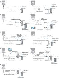 omron plc cable wiring diagram omron image wiring omron plc programming cable wiring diagram wiring diagrams and on omron plc cable wiring diagram