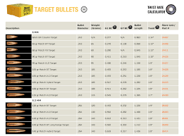 57 Systematic Rifle Caliber Trajectory Chart