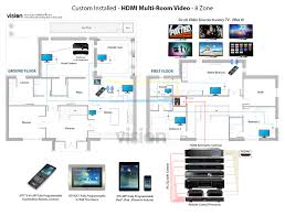 multiroom audio and video vision living contact us for expert advice