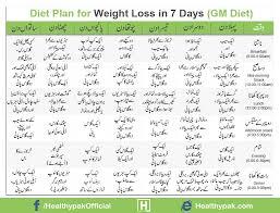 7 Month Pregnancy Diet Chart 42 Scientific Pregnancy Diet Chart In Urdu