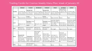 Ww Freestyle Weekly Menu Plan Week 3 Trading Cardio For