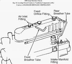 interactive diagram jeep steering column parts for wrangler tj interactive diagram jeep steering column parts for wrangler tj morris 4x4 center jeep tj parts diagrams wrangler tj columns and 4x4