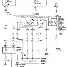 1998 jeep cherokee starter wiring diagram refrence 1996 jeep grand 2002 Jeep Grand Cherokee Wiring Diagram 1998 jeep cherokee starter wiring diagram new jeep cherokee starter diagram wiring diagram