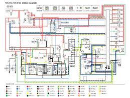 smart car wiring diagram gimnazijabp me at diagrams wellread me Smart Car Body Parts Diagram at Smart Car Diagrams