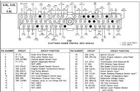 wiring diagram ford truck ecm wiring diagram ford truck ecm 2006 ford f150 pcm wiring diagram wire diagram