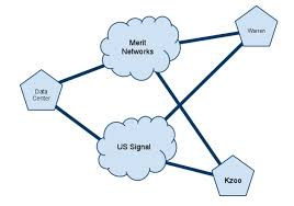 images of wan network diagram   diagramswan its updates  middot  images of man network diagram