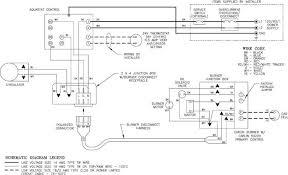 coleman furnace wiring schematics coleman image beckett oil furnace wiring diagram wiring diagram and schematic on coleman furnace wiring schematics