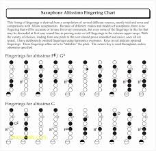 72 Explicit Alto Saxophone Altissimo Fingering Chart