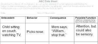 75 Unique Abc Chart Template Dementia
