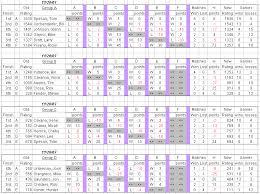 auburn table tennis club weekly round robin results