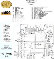 morgan electrical 1992 1998 4 efi wiring diagram