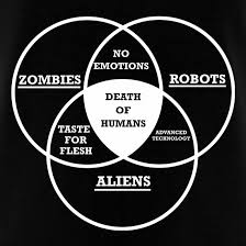 Zombie Alien Robot Venn Diagram Zombies Aliens And Robots Venn Diagram T Shirt By Chargrilled