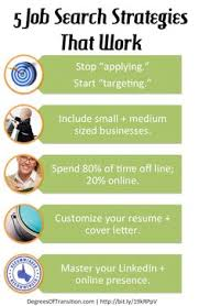 1052 Best Job Search Images On Pinterest | Job Interviews, Gym And ...