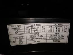 Mrf Tyre Pressure Chart For The Love Of Riding My Suzuki Access 125 Team Bhp