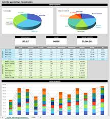 marketing dashboard template. Free Dashboard Templates Samples Examples Smartsheet