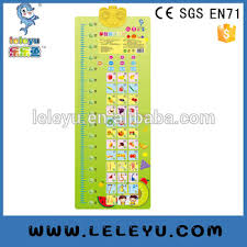 Children Wonderland Growth Chart Height Measure Kids Wall Sticker Buy Growth Chart Growth Wall Chart Kid Growth Chart Product On Alibaba Com