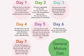 I Want Diet Chart For Weight Loss Gm Diet Plan For Quick And Balanced Weight Loss