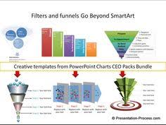 Chart Ideas For Powerpoint 161 Best Powerpoint Chart Ideas Images Powerpoint Charts