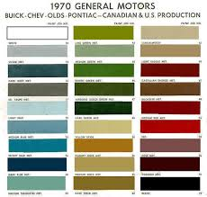 1970 canadian color chart