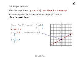 slope worksheet pdf