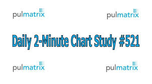 Daily 2 Minute Chart Study 521 What Can Ignite A Sleeping