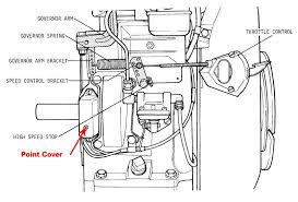 cub cadet electrical diagram wiring diagram and engine diagram Cub Cadet 107 Wiring Diagram bolens snowblower diagram likewise ch940 ch960 ch980 ch1000 drawings moreover fig 13 further nissan forklift parts cub cadet 107 wiring diagram