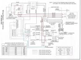 furnace fuse box auto electrical wiring diagram hvac wiring diagrams goodman wiring diagram for a furnace thermostat hvac