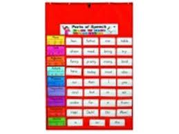 Carson Dellosa Scheduling Pocket Chart Carson Dellosa Publishing Original Pocket Chart