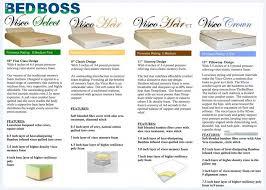 memory foam mattress brands. Brilliant Brands Awesome Memory Foam Mattress Comparison  Elegant  94 With Additional Interior Designing Home Ideas With  Brands