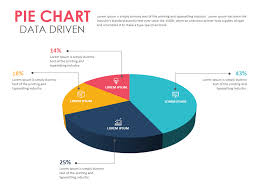 How Do You Make A Pie Chart In Powerpoint Pie Chart Slide Powerpoint Presentation Sliderdesign