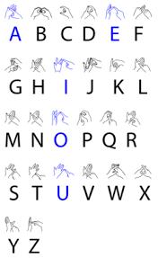 British Sign Language Wikipedia