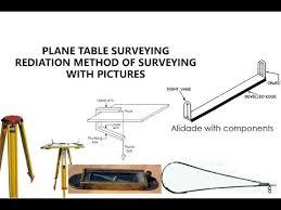 plane table surveying radiation