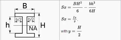 6 Inch I Beam Load Capacity Chart How To Calculate The Load Bearing Capacity Of I Beams At A