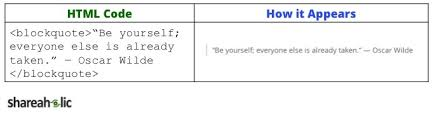 Html Quote Mesmerizing HTML 48 How To Understand Code On Your Blog