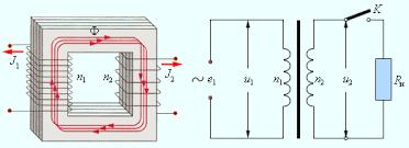 Трансформаторы Передача электрической энергии Рисунок 2 5 1 Простейший трансформатор