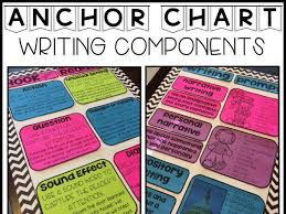Anchor Charts For Writing Anchor Chart Components Writing