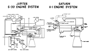 diagram of saturn engine diagram wiring diagrams