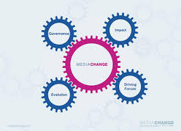 uzh media change innovation research program driving forces the evolution the impact and the governance of media change it investigates technical social economic and political innovations and